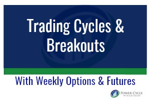 Trading Courses - Power Cycle Trading