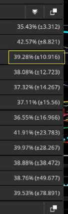 NVDA straddle costs (in parentheses) for the list of options in the option chain