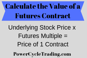how to calculate the value of a futures contract