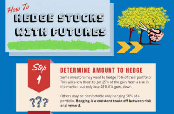 how to hedge stocks with futures